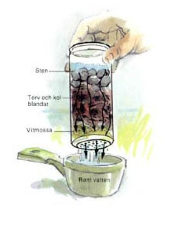 Torv- och kol vattenfilter