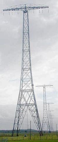Radiostationen SAQ Grimeton